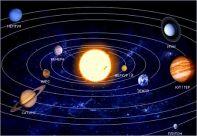 Будова Сонячної системи