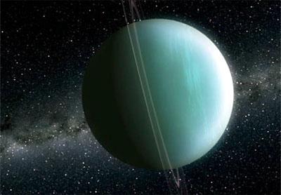 Планета Сонячної системи Уран